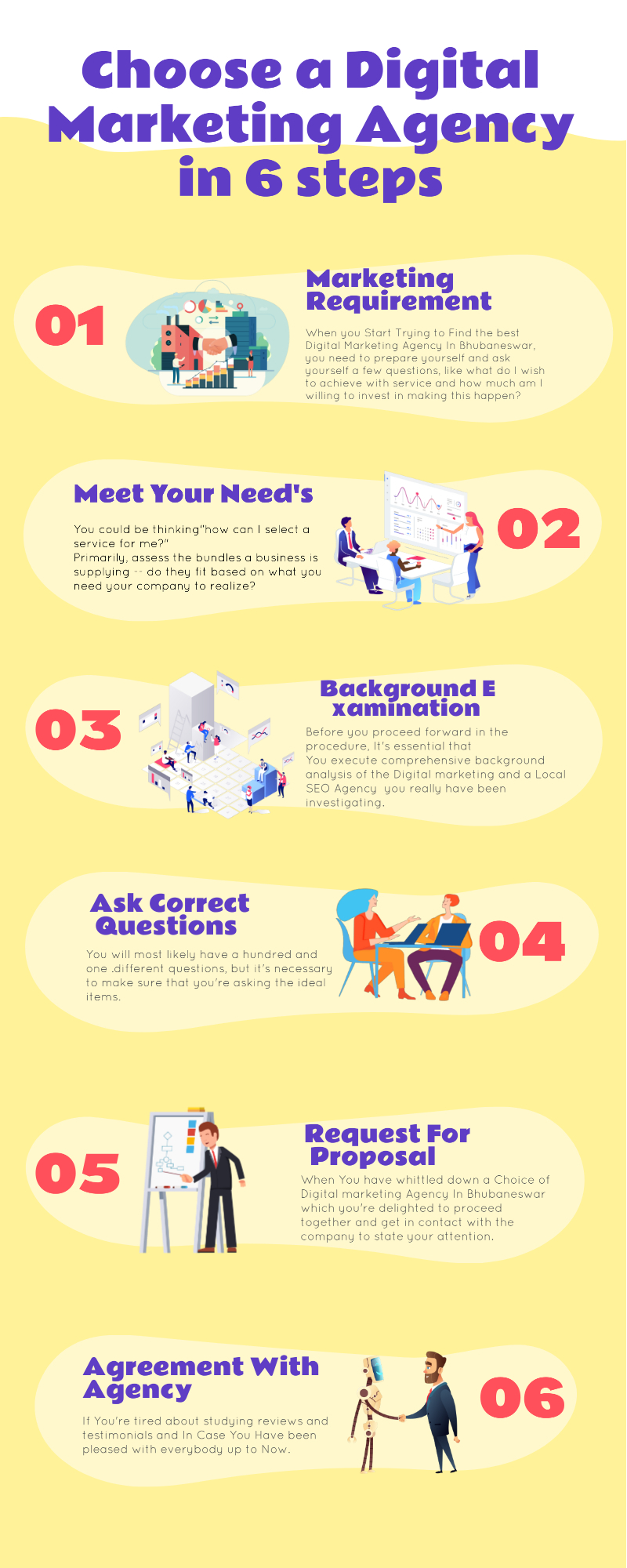 How to Choose Best Website Design Company & Right Digital Marketing Agency 2