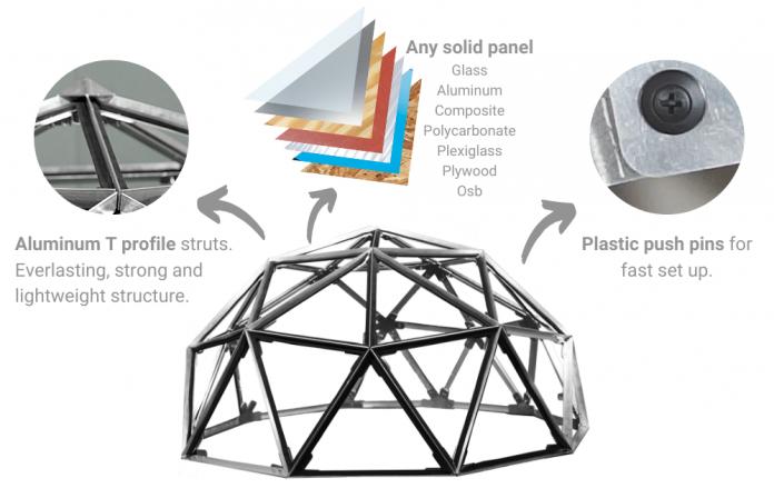 EKODOME Geodesic Dome Frames Launching soon!