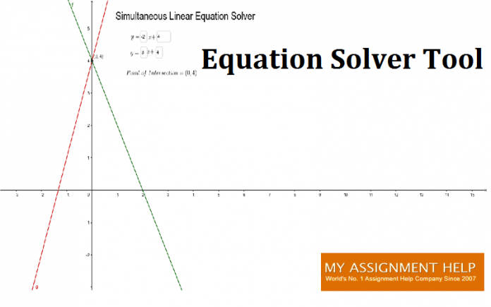 MyAssignmenthelp.com Launches Exemplary Equation Solver Online Tool For UK Students